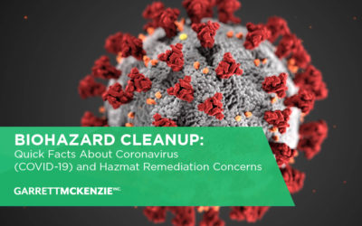 Biohazard Cleanup: Quick Facts About Coronavirus (COVID-19) and Hazmat Remediation Concerns
